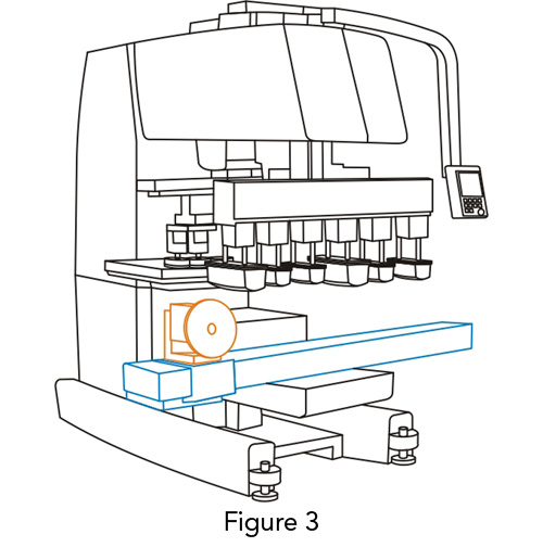 Stepper Motor Technology In Pad Printing